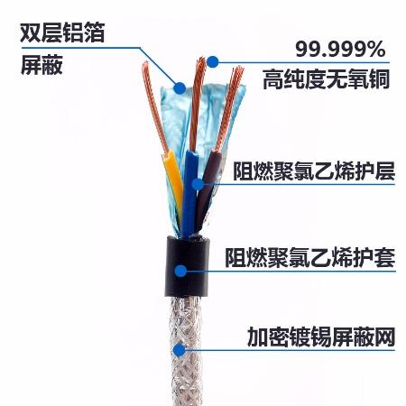 现货直销屏蔽电线RVVP2*1.0/1.5 铜芯聚氯乙烯软电缆线