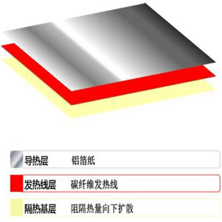 厂家直销发热瓷砖   国家专利产品  央视展播品牌   升温快速省电