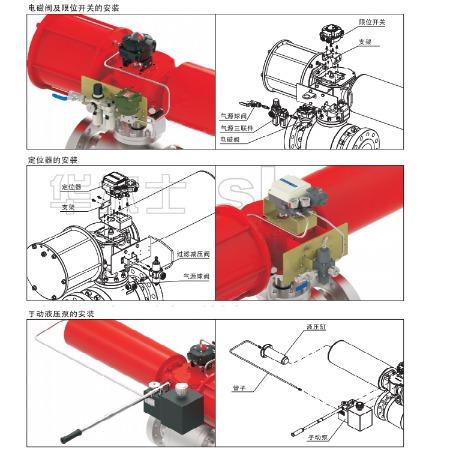 华尔士厂家优质_HG系列气动执行器液压执行器气动蝶阀厂家直销价格实惠温州直销