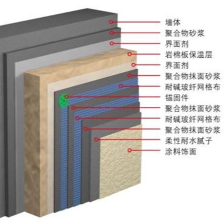 超细玻璃棉板 崭达建材玻璃棉岩棉板