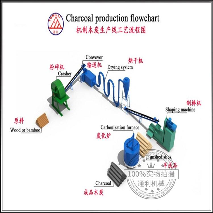 高效节能木炭机 锯末制炭机 烧烤炭、竹炭、椰壳炭 干馏环保炭化设备