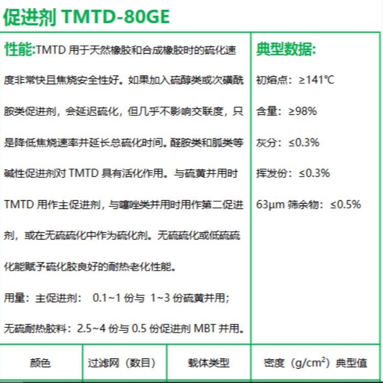促进剂TiBTD-80GE  促进剂TETD-75GE 促进剂TDEC-75GE 国际大品牌 现货