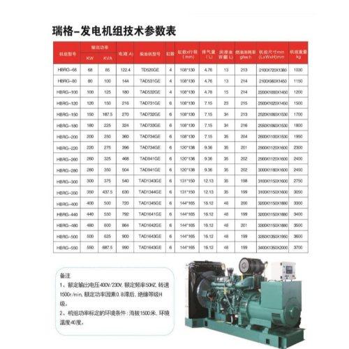 450KW沃尔沃发电机报价 250KW沃尔沃发电机供货商 瑞格电机
