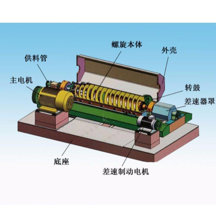 水处理设备推荐 供应水处理设备直销