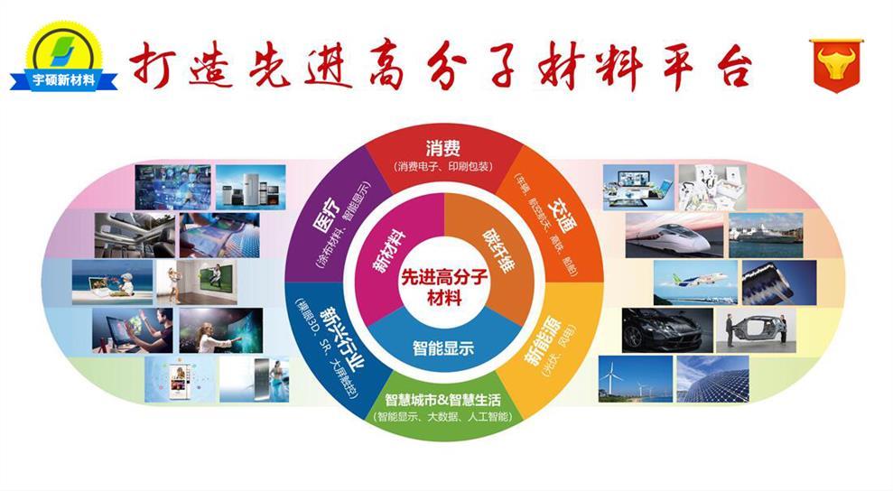 苏州EMI电磁屏蔽TPR 热塑性橡胶材料 质量稳定