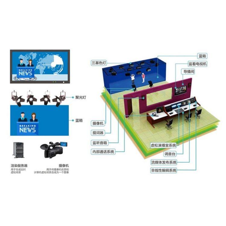 虚拟演播室设备 虚拟演播室 云夫子虚拟演播室