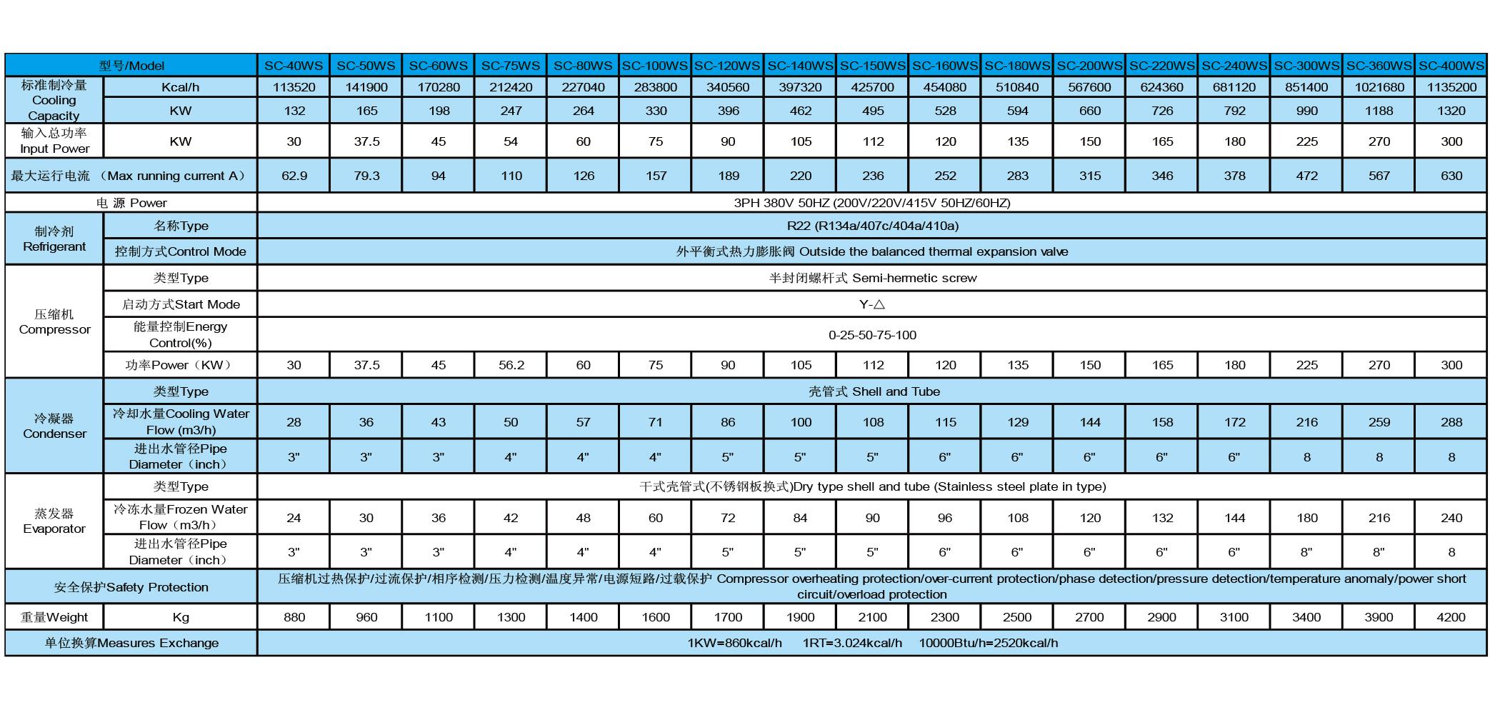 水冷螺杆式冷水机组参数表