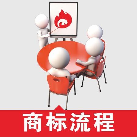 杭州商标注册/商标注册/商标取名/专利申请流程及费用/商标快速查询