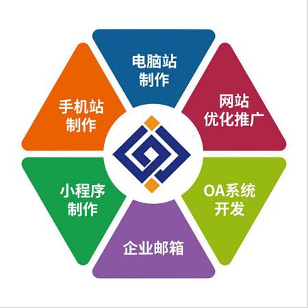 网站定制开发 外贸网站建设 邯郸高端网站建设 专业团队