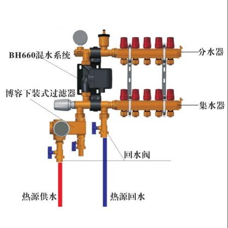 南京地暖混水系统 青岛地暖混水中心 合肥地暖混水系统价格