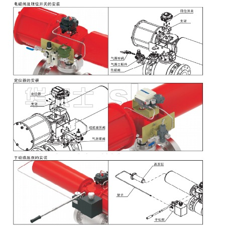浙江温州华尔士_HG系列气动执行器液压执行器气动蝶阀厂家质量可靠