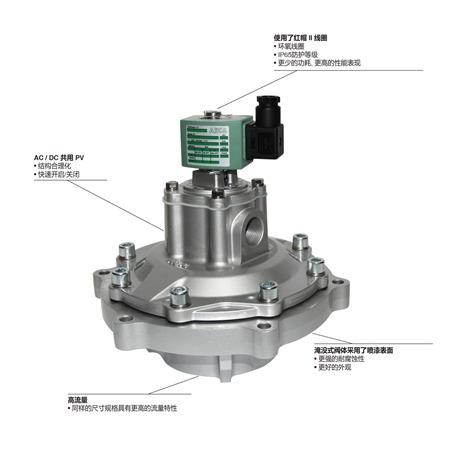 全新 阿斯卡 淹没式脉冲阀 353系列 SCR353A235 3.5寸 原装正品