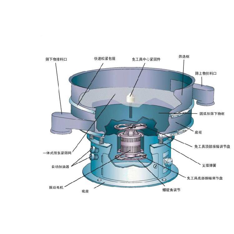 超声波振动筛 食品行业振动筛 振动筛厂家直销