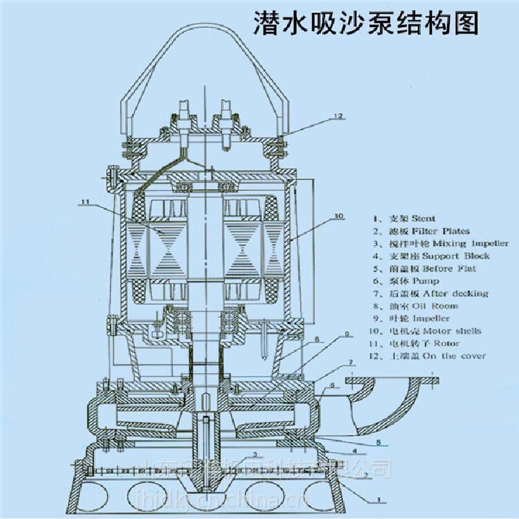 沃泉牌抽沙船用泵、采砂船用泵、清淤船用泵