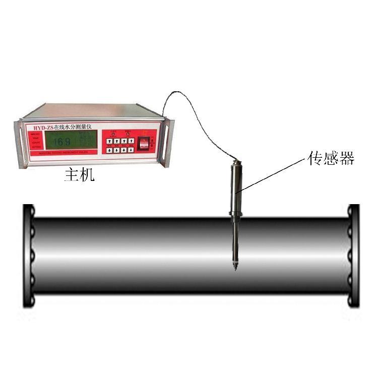 上海佳实 水分传感器,水分探头,水份传感器