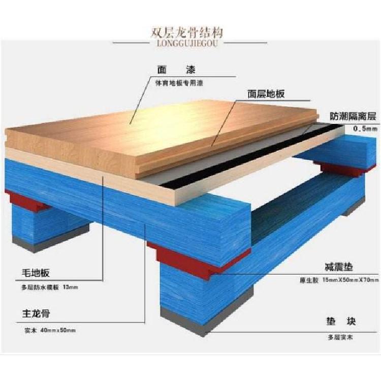 昊霖体育 库存大量优质运动木地板  篮球场运动木地板 质优价廉