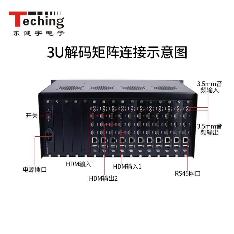 单口大华12路音视频解码处理器    网络数字矩阵  IP网络解码矩阵