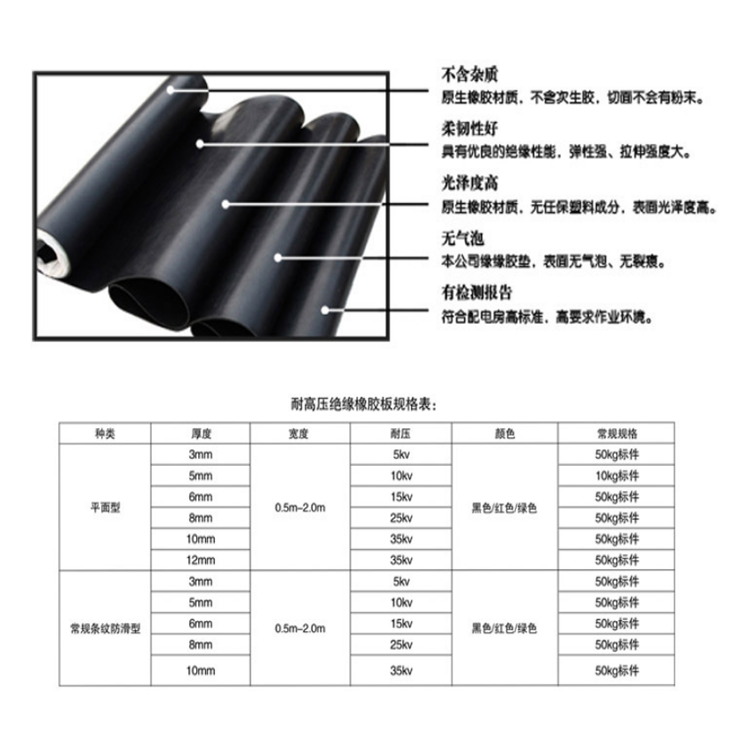 河北龍海電力 供應 電廠耐高壓絕緣膠墊 110kv變電所配電室絕緣橡膠墊 生產廠家