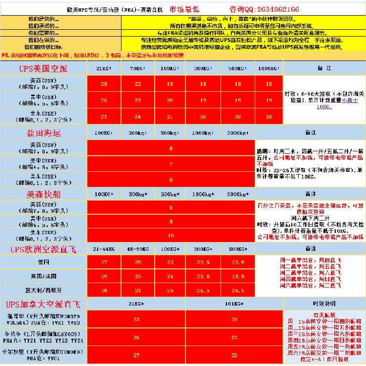 深圳市中跃国际货运代理有限公司
