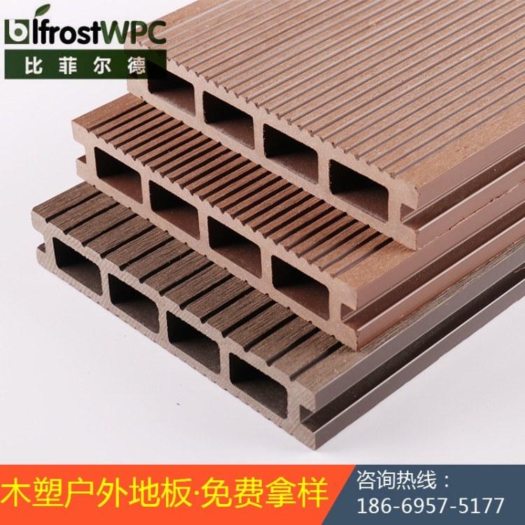 室外防滑木塑地板 比菲尔德wpc木塑户外地板 江西木塑厂家 永鑫木业批发供应pe木塑板