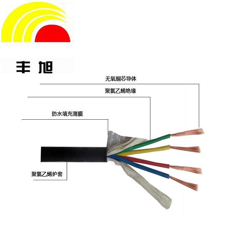 湖南丰旭国标护套线厂家直销湖北*0.5/0.75/1.0/1.5/2.5弱电线缆厂家直销3C认证