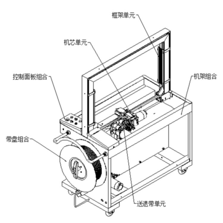 沈阳工厂直销全自动打包机封箱打包机 源头