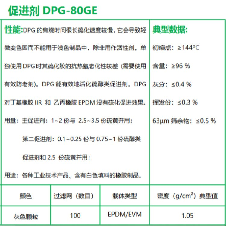 东莞 中山 江门  珠海 广州 广东 山东  厂家直销 总代批发 报价  促进剂DCBS-80GE