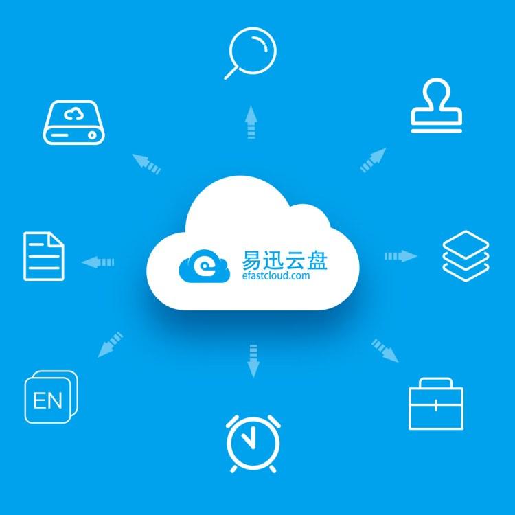 易迅云盘 文件管理系统 办公文件管理软件