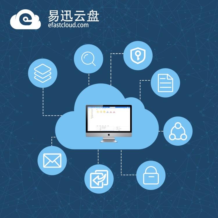 易迅云盘 企业文件管理软件 企业文件管理工具