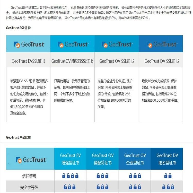 GeoTrust 快速SSL证书