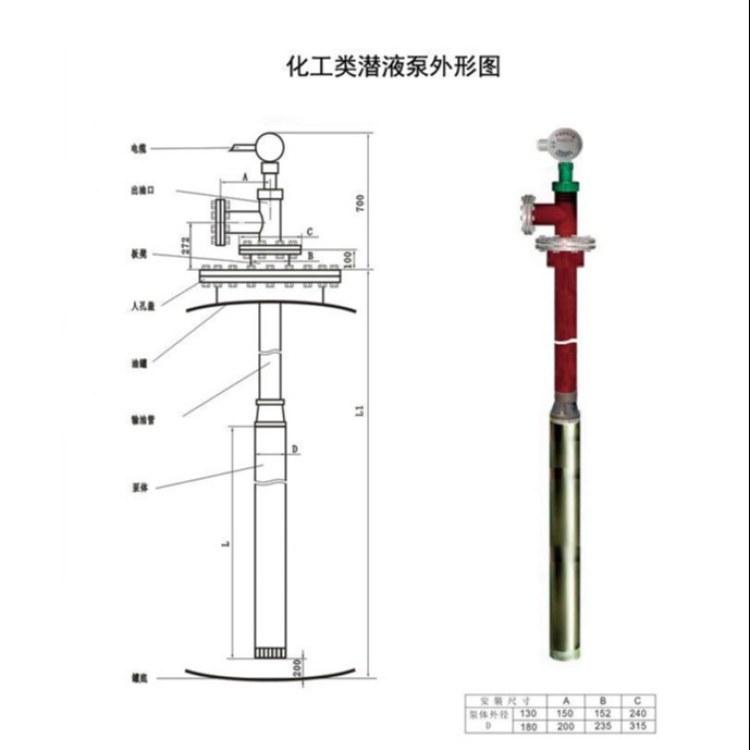 绿牌防爆化工潜泵型号齐全-防爆液下泵结构图-YQYB潜液泵化工制药地埋罐专用