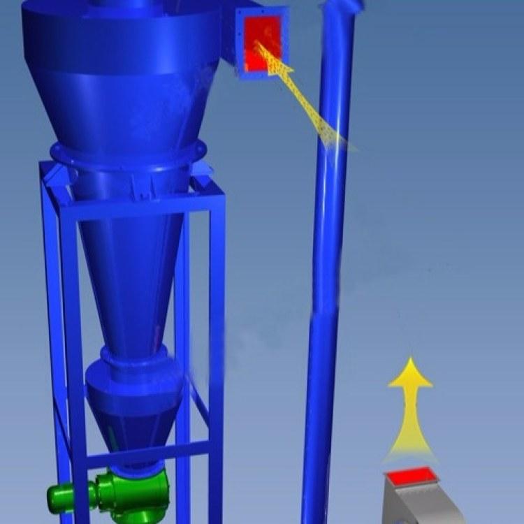 小型旋风筒式除尘器多管- 木工- CLT/A型-CLT/A型旋风除尘器生产厂家 锐驰朗