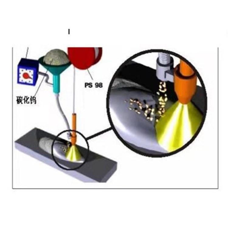 碳化钨堆焊 硬质合金大颗粒等离子熔覆和焊接工艺设备供应-上海多木