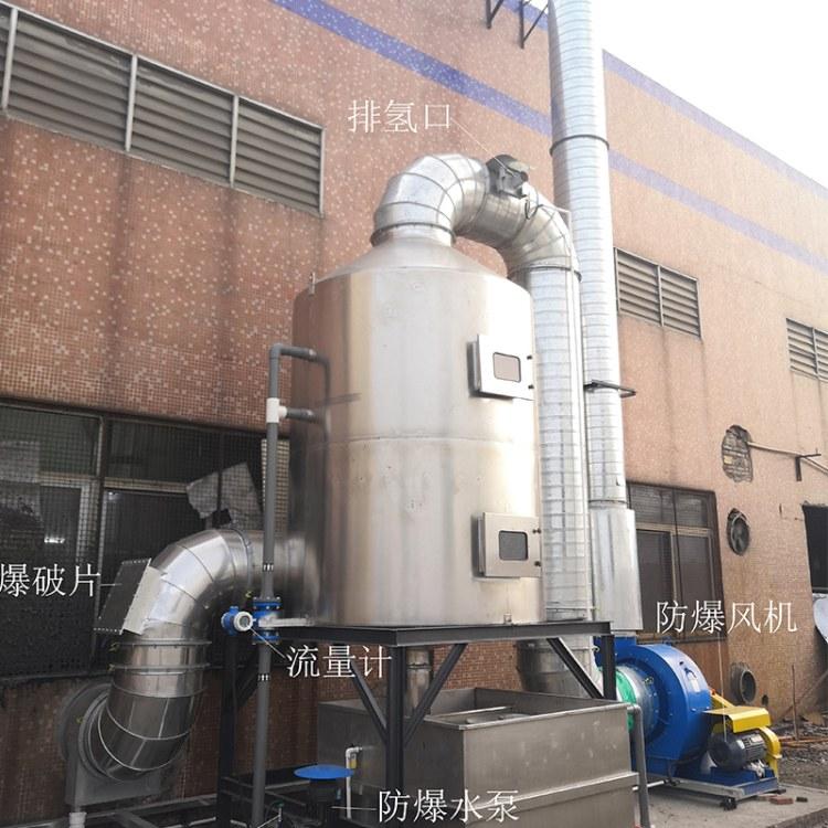 五金厂金属打磨抛光除尘设备防爆除尘器厂家