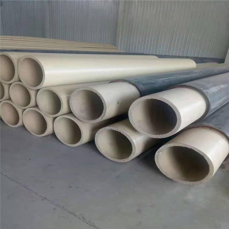 保温pe管 PE-RTII型热力供热管道 价格公道   鸿涛专业生产  厂家直销