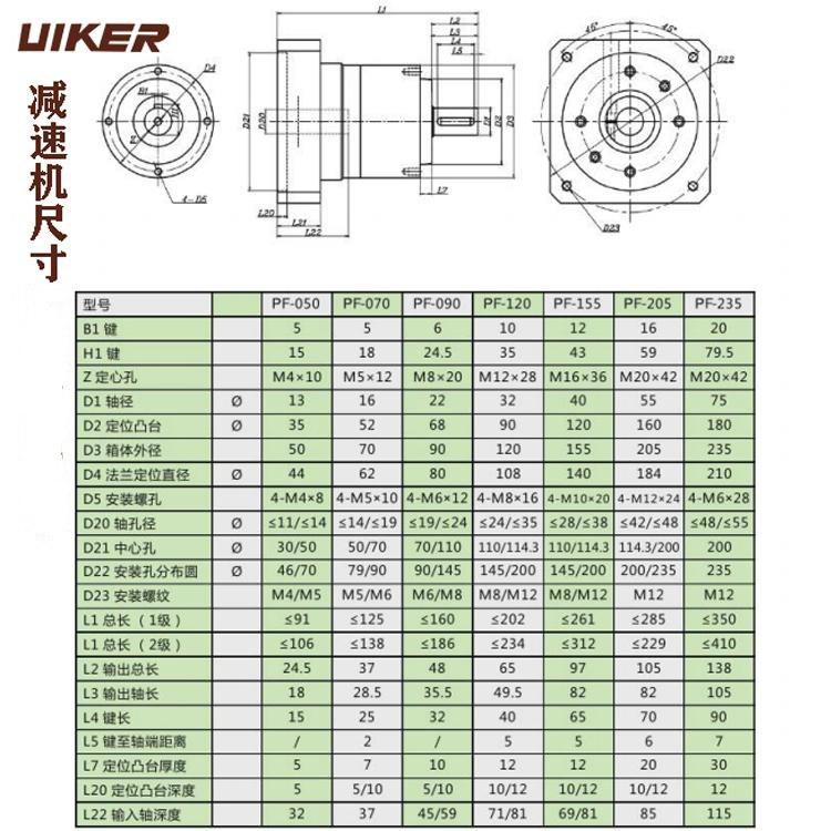 台湾UIKER优克行星减速机_伺服轴式_高输出大扭矩盘式减速机