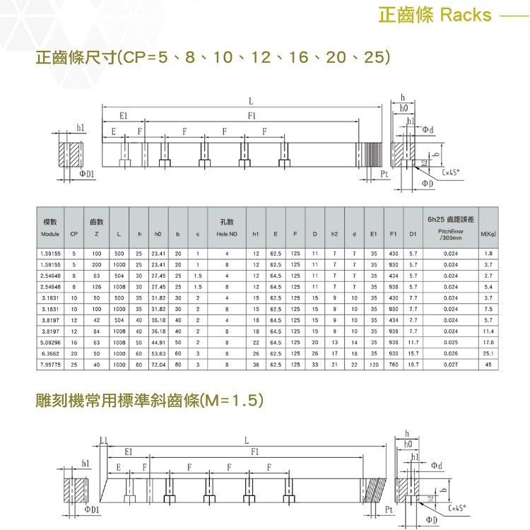 台稳T-WIN系列定位斜齿条、精密定位研磨级齿轮齿条台湾原厂品质