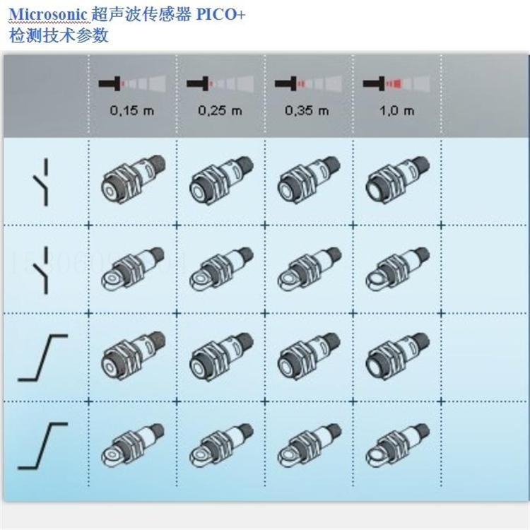 供应超声波传感器PICO+100/I原装德国Microsonic超声波传感器PICO+100/I价格