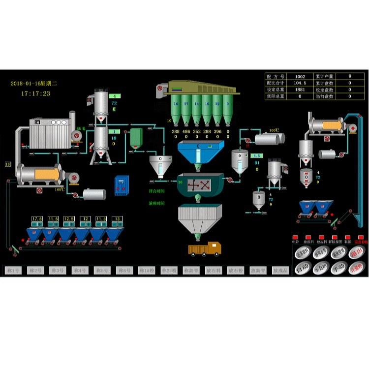 控制系统 沥青拌合机控制系统