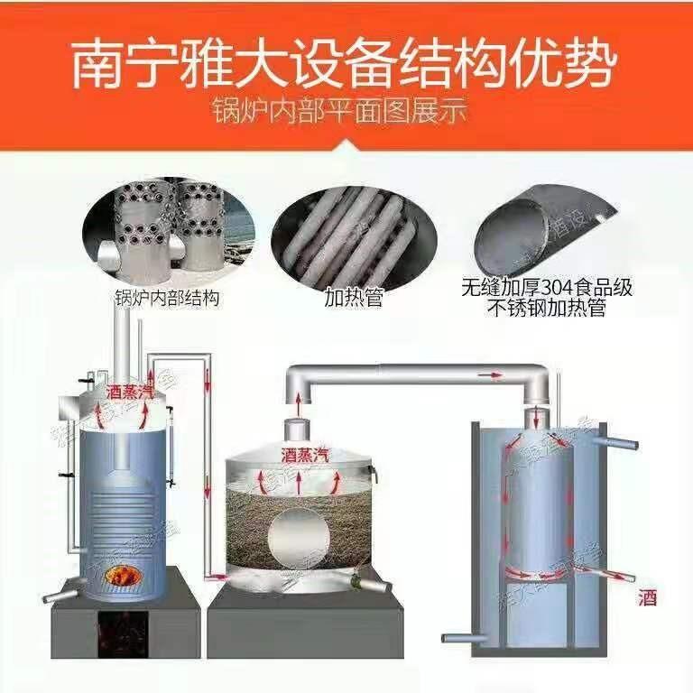 广西雅大中小型酿酒设备 串蒸 蒸馏设备蒸酒 蒸粮雅大直销