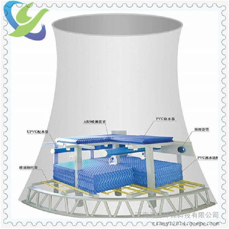 雷泽 玻璃钢冷却塔 凉水塔 闭式玻璃钢冷却塔