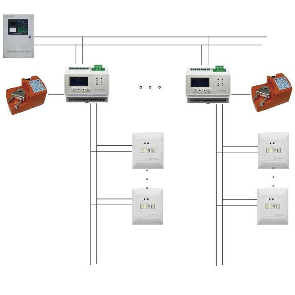 HOUNEN余压监测与控制系统