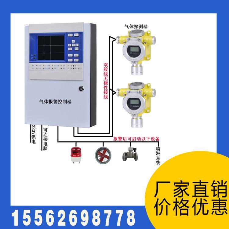 充电间氢气浓度报警器 广东气体报警器 米昂电子厂家直供