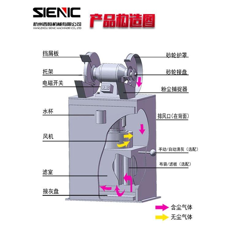 砂轮机 西恒机械