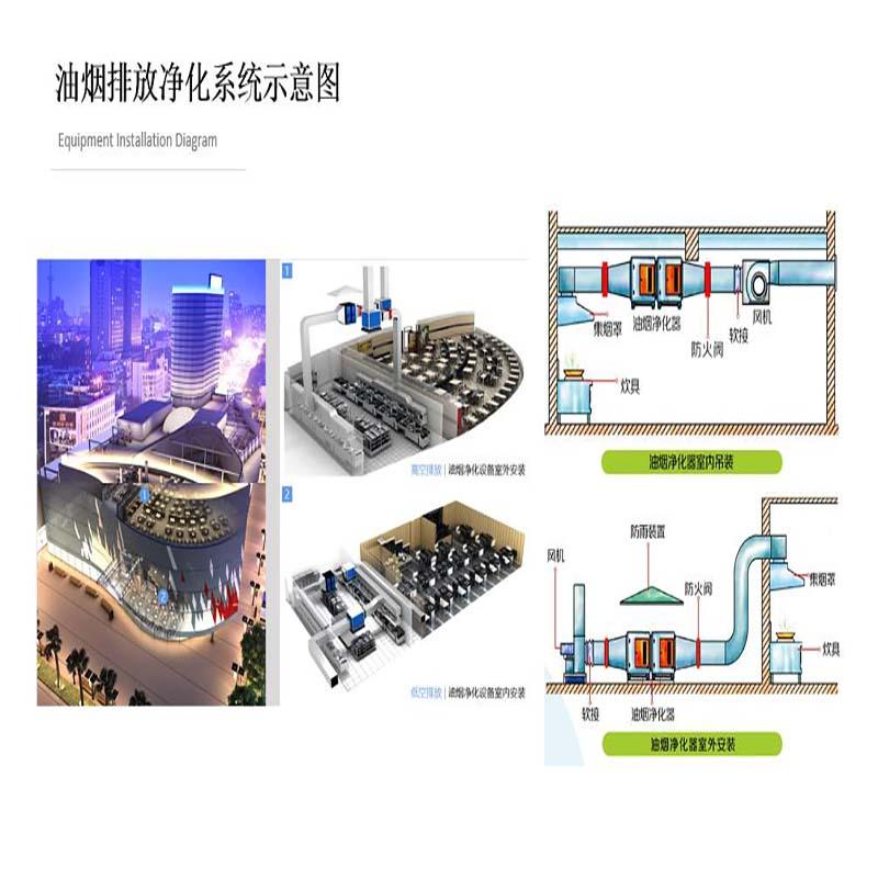 湖北武汉专业生产消声室厂家 六合天地设备生产商提供定制定做