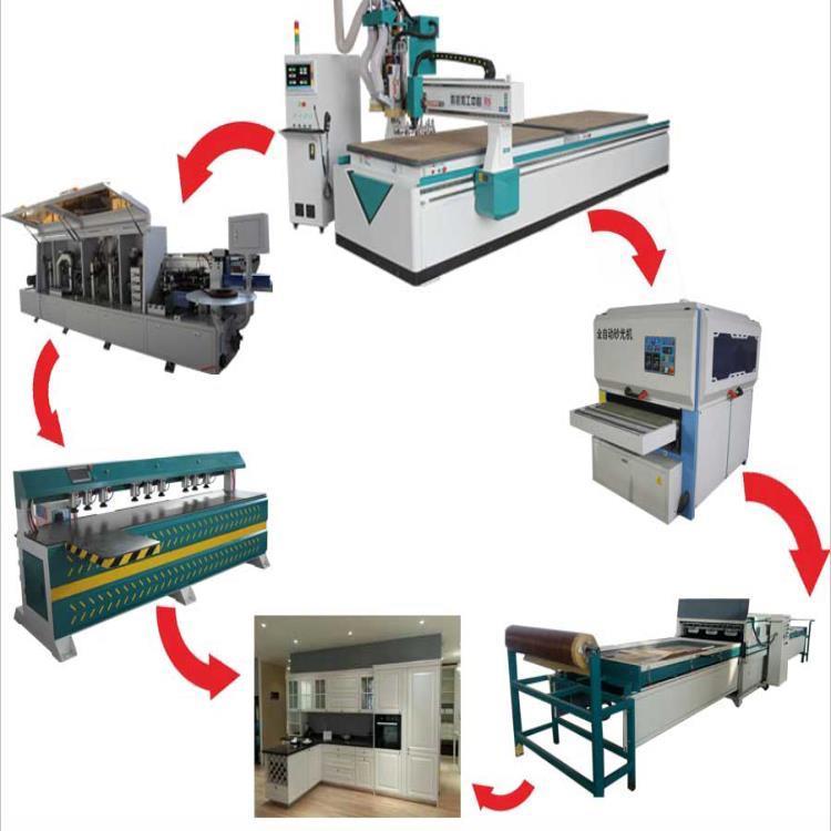砂光机 定尺砂光机 双面直线砂光机 生产厂家