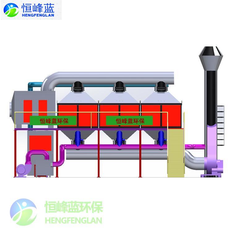 催化燃烧设备-广东恒峰蓝环保HF-VOC-B型高效催化燃烧厂家-价格实惠