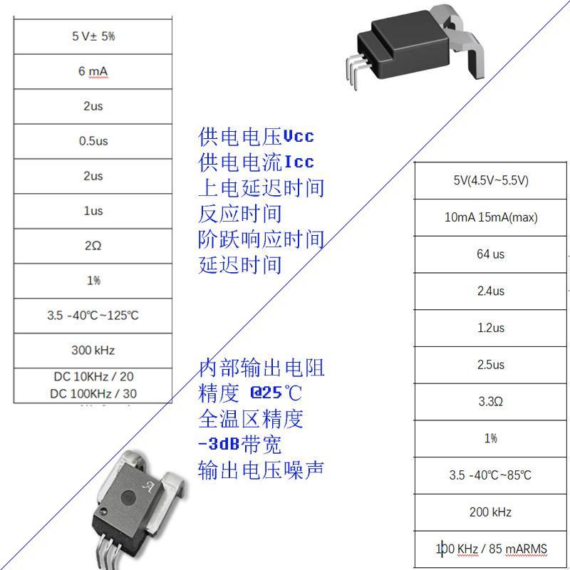 韦克威 绵阳Allegro 国产霍尔 电流互感器 高精度电流传感器 霍尔传感器 韦克威