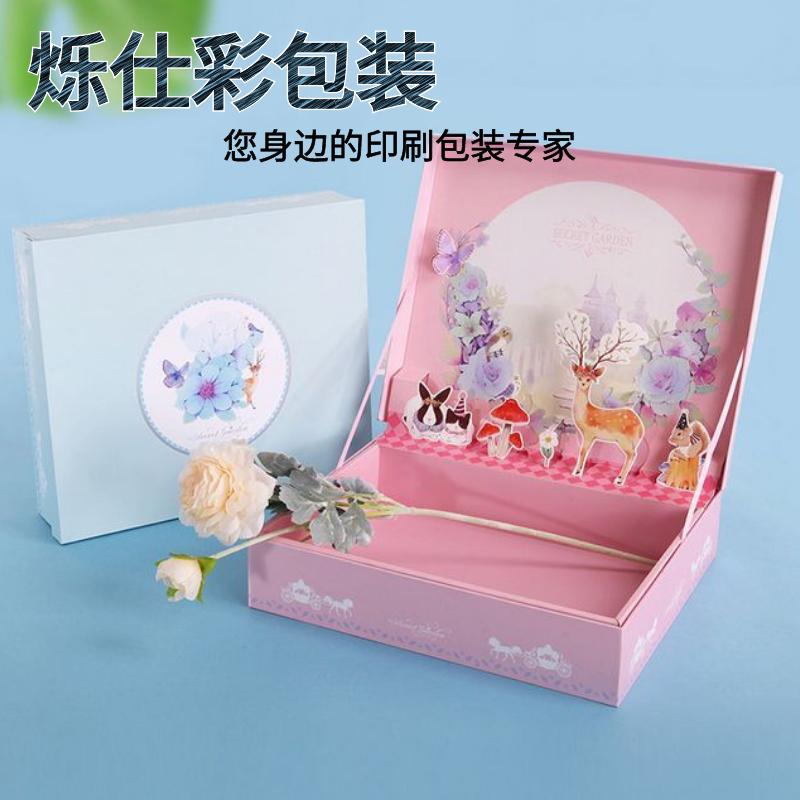 江苏省数码产品包装盒