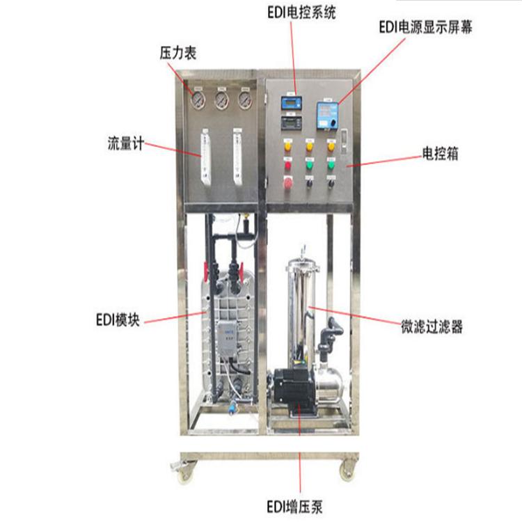孚诺泰一吨edi净化设备沈阳净化设备纯水设备 水处理设备(图1)